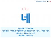 """韓国語・ハングル 네 [ネ] '너의'が短くなった言葉、'너'の後に'~가'または'~에게'が付く時の活用:너가⇒네가、너에게⇒네게、四つの、4(よん・し)= 넷、答える時、""""はい"""" = 예 意味・活用・発音"""
